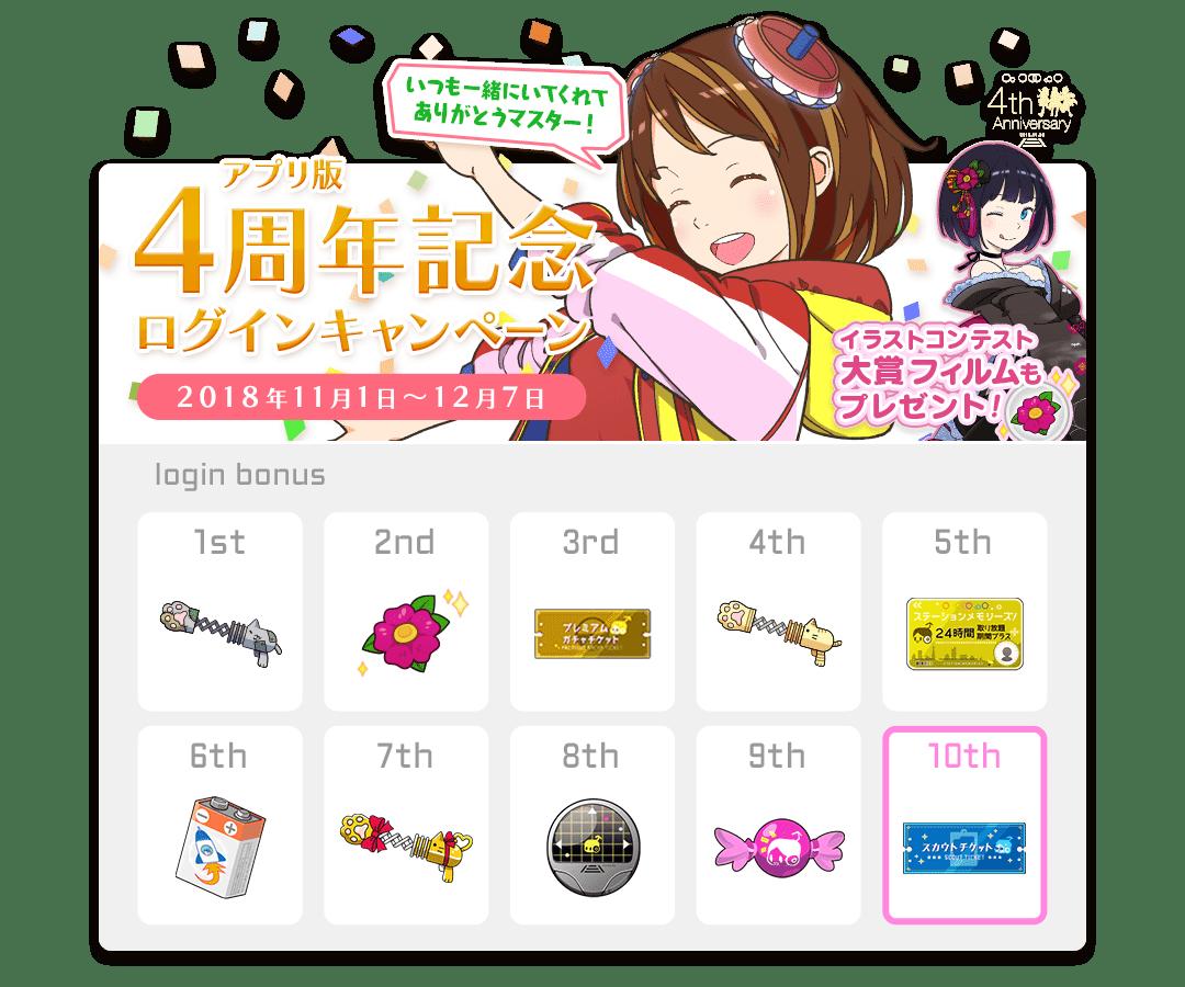 アプリ版4周年記念!ログインキャンペーン