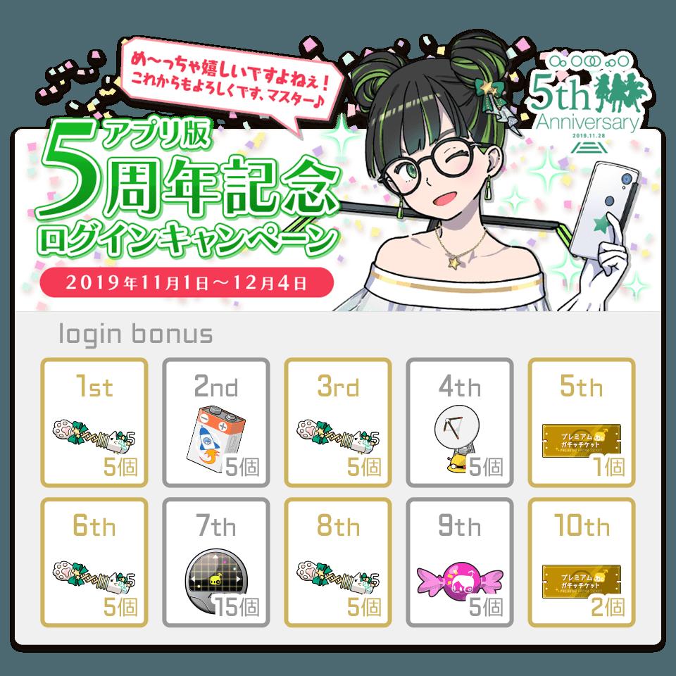 アプリ版5周年記念!ログインキャンペーン